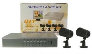 Surveillance KIT DVR-401