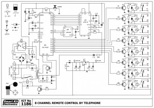 KIT No.1186 Τηλεχειρισμός 8 καναλιών μέσω Τηλεφώνου