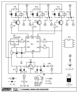 KIT No.1206 Τηλεχειρισμός 3 καναλιών I/R, Δέκτης