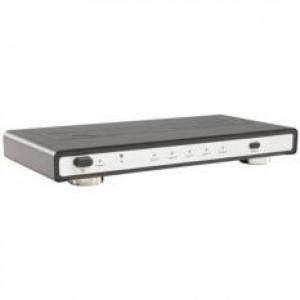 KN-HDMI SW 20