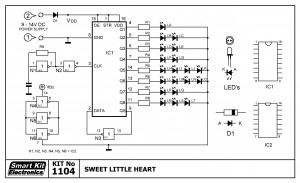 KIT No.1104 Sweet Little Heart